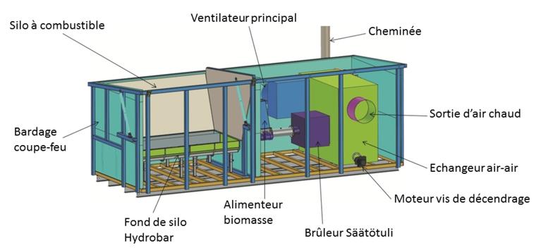 container-francais