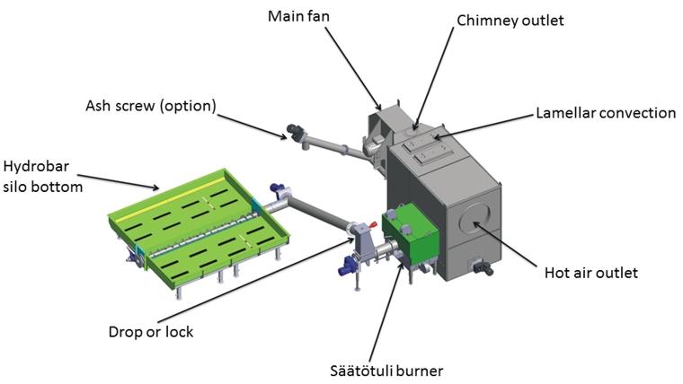 generator-english