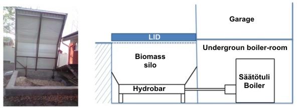 hydrobar-installation-en