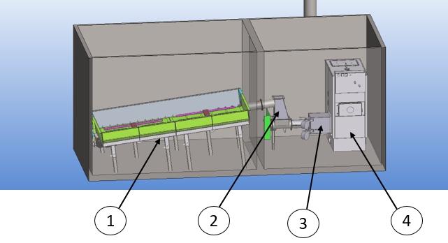 Composants d'une chaufferie biomasse