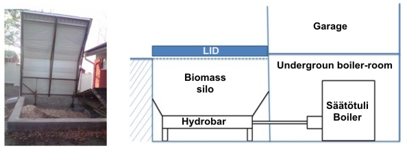 Hydrobar can be installed at ground level with steel silo walls, or put underground to build a silo that is easy to fill by dumping the fuel.
