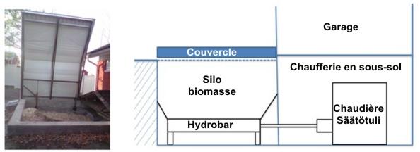 Hydrobar peut être monté au niveau du sol avec un réservoir en tôle, ou enterré pour créer un silo facile à remplir avec un camion dompeur.