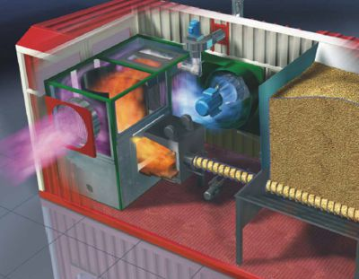 Hot air biomass furnace
