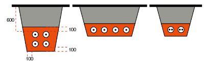 Configurations recommandées pour l'enterrement des tuyaux PEX-a